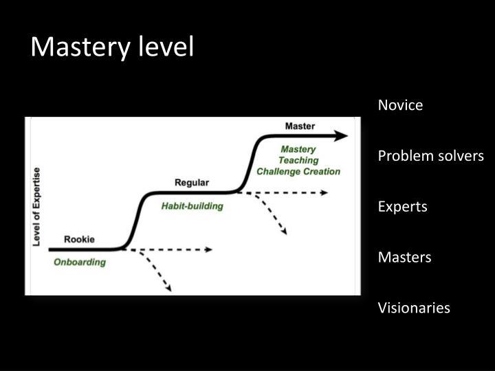 Mastery level