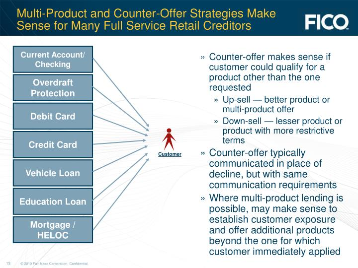 Multi-Product and Counter-Offer Strategies Make Sense for Many Full Service Retail Creditors