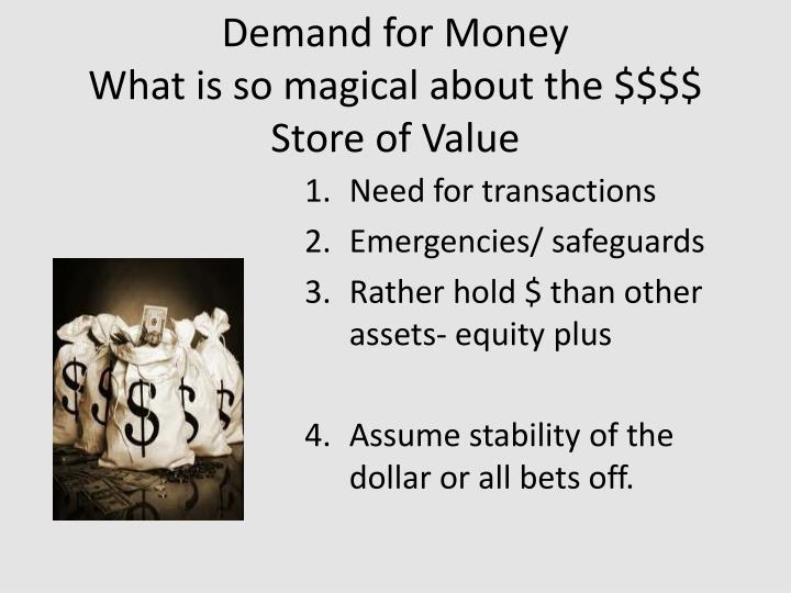 Demand for Money
