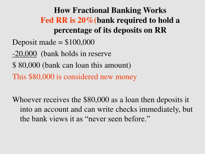 How Fractional Banking Works