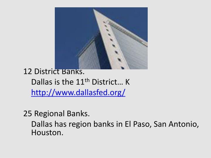 12 District Banks.