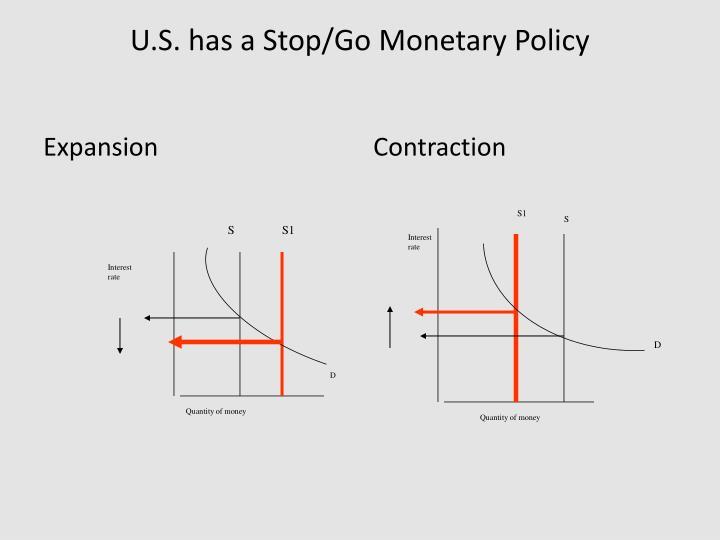 U.S. has a Stop/Go Monetary Policy
