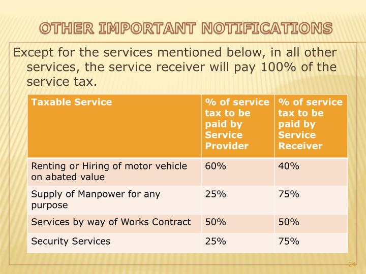 Except for the services mentioned below, in all other services, the service receiver will pay 100% of the service tax.