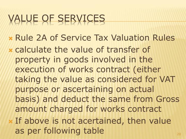 Rule 2A of Service Tax Valuation Rules