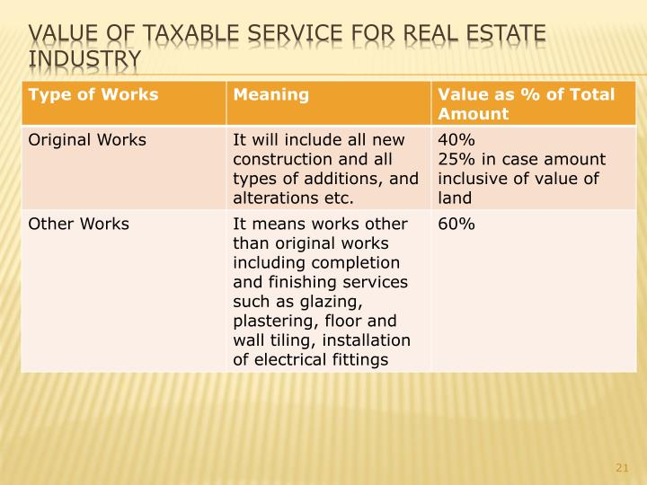Value of taxable service for real estate industry