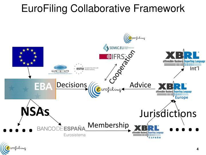 EuroFiling