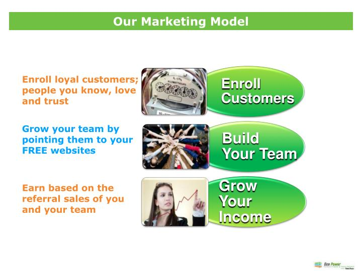 Our Marketing Model