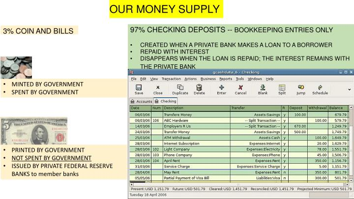 OUR MONEY SUPPLY