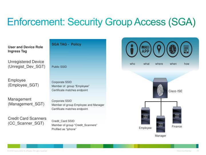Enforcement: Security Group Access (SGA)