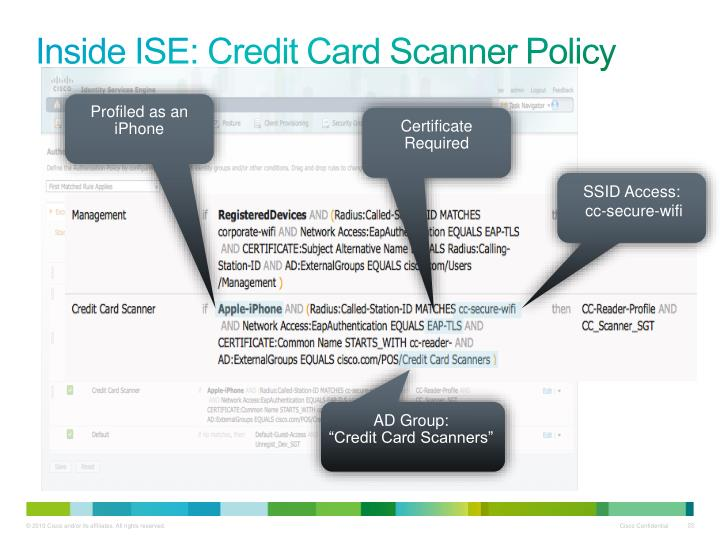 Inside ISE: Credit Card Scanner Policy