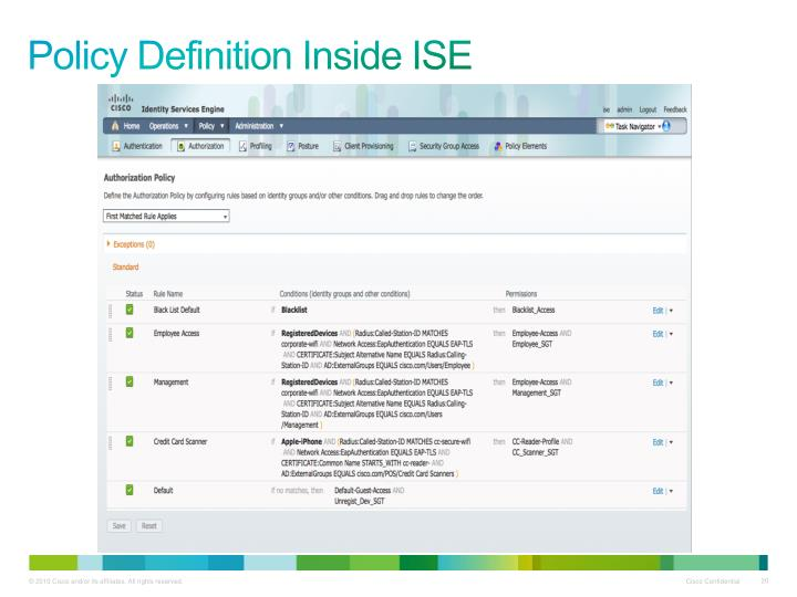 Policy Definition Inside ISE