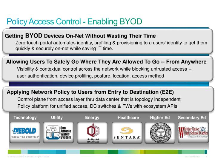 Policy Access Control - Enabling BYOD