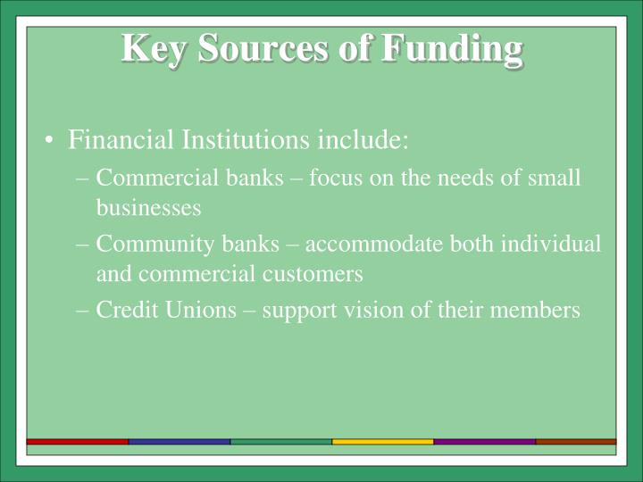 Financial Institutions include: