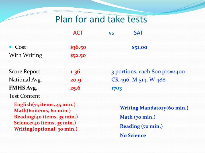 Plan for and take tests