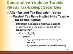 comparative yields on taxable versus tax exempt securities6