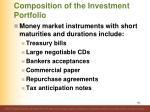composition of the investment portfolio