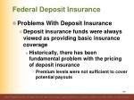federal deposit insurance16
