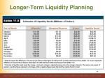 longer term liquidity planning2