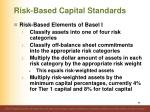 risk based capital standards6