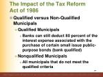 the impact of the tax reform act of 19861