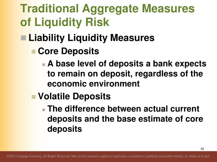 Traditional Aggregate Measures of Liquidity Risk