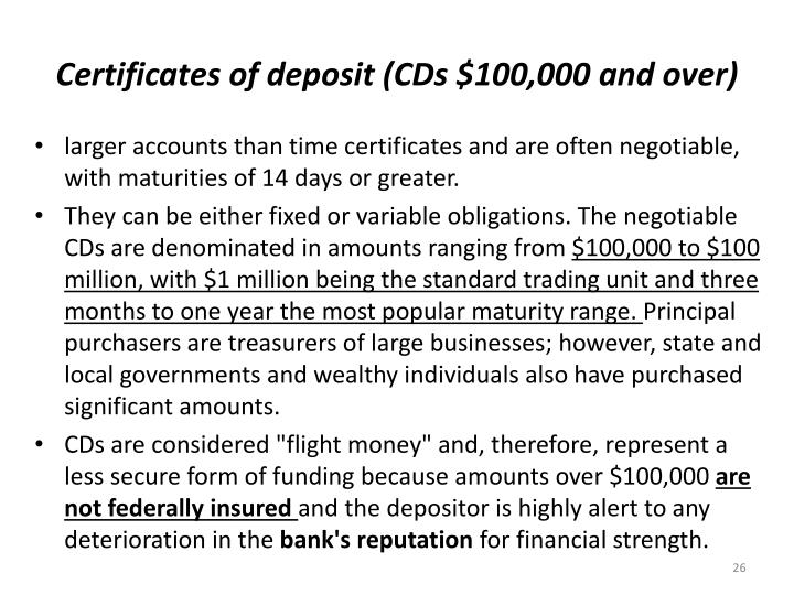 Certificates of deposit (CDs $100,000 and over)