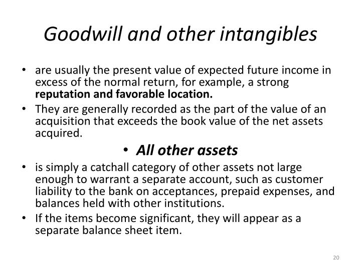 Goodwill and other intangibles