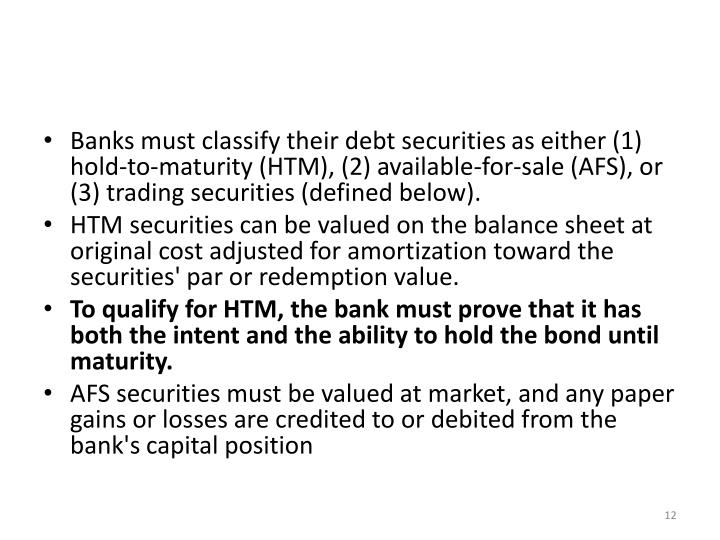 Banks must classify their debt securities