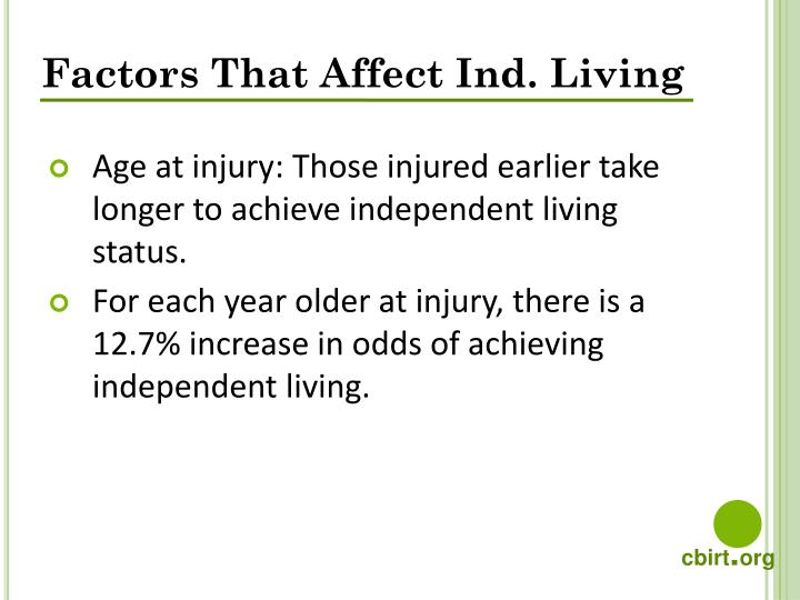 Factors That Affect Ind. Living