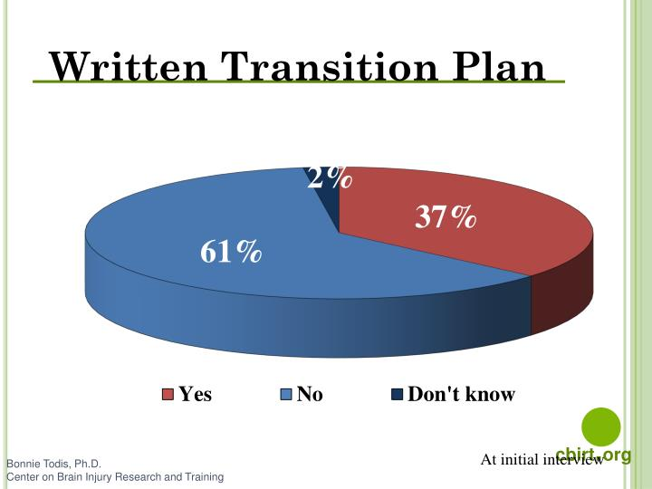 Written Transition Plan