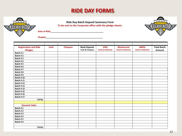 RIDE DAY FORMS