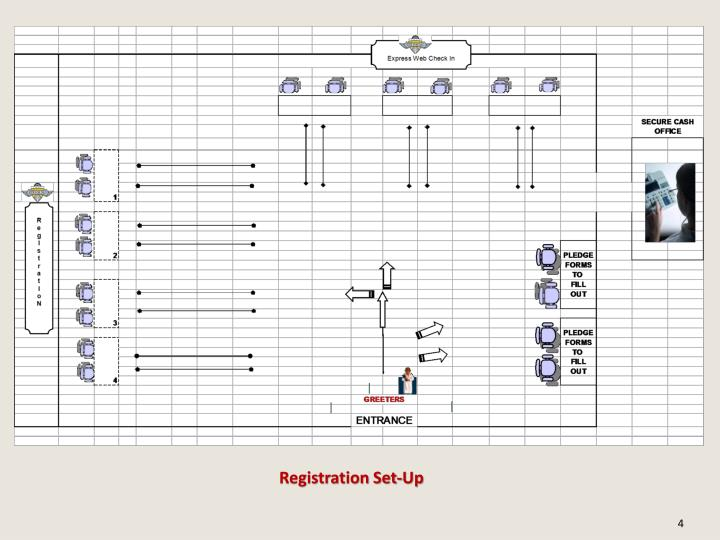 Registration Set-Up