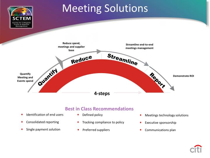 Meeting Solutions