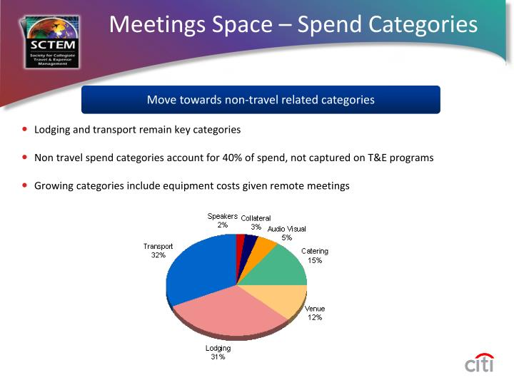 Meetings Space – Spend Categories