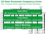 us water wastewater competency center over 110 people directly supporting us water wastewater