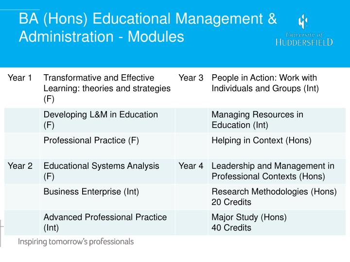 Ba hons educational management administration modules