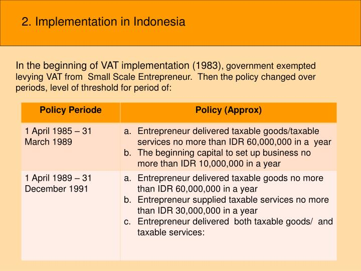 2. Implementation in Indonesia