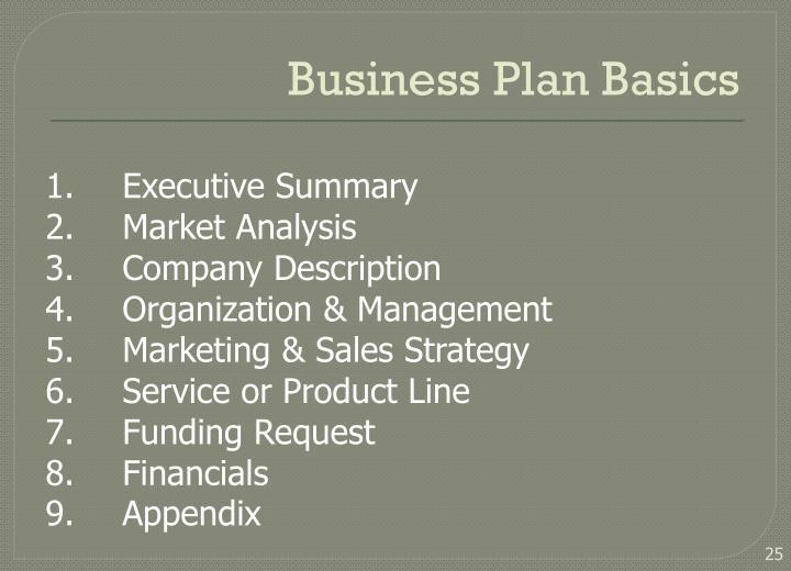 Business Plan Basics