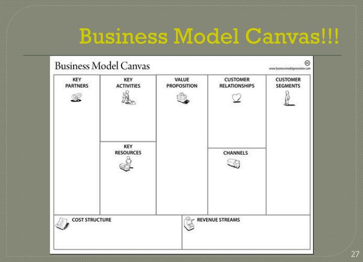 Business Model Canvas!!!