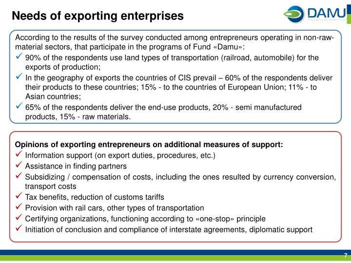 Needs of exporting enterprises