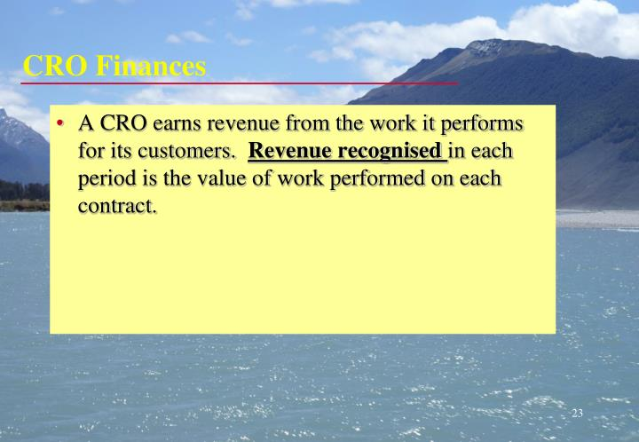 CRO Finances