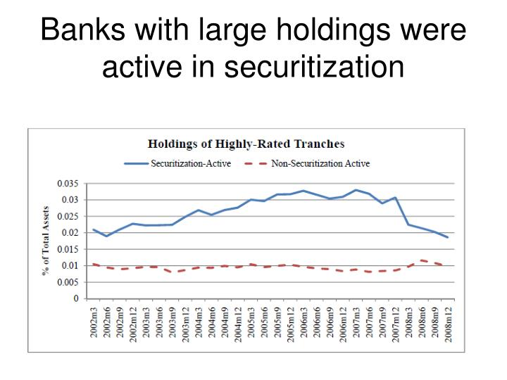 Banks with large holdings were active in securitization
