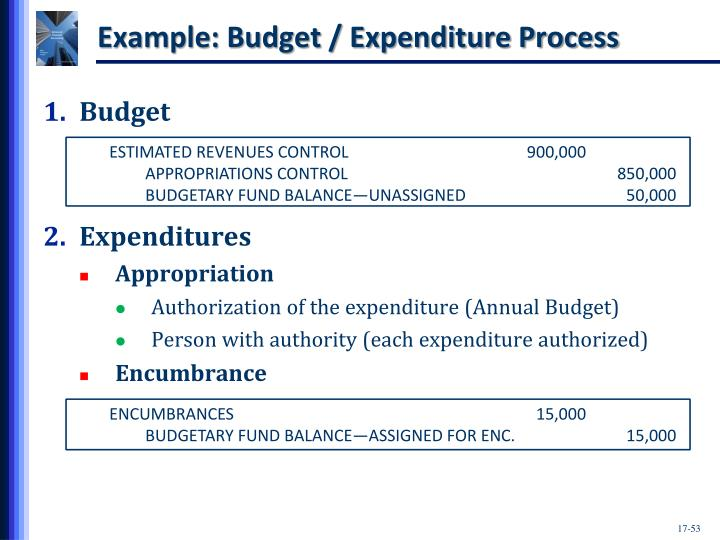 Example: Budget / Expenditure Process
