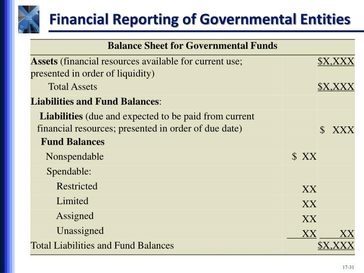 Financial Reporting of Governmental Entities