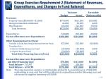 group exercise requirement 2 statement of revenues expenditures and changes in fund balance