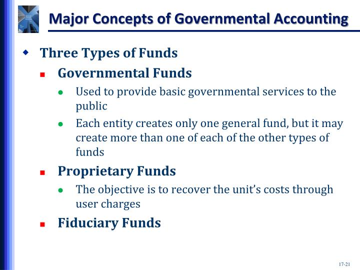 Major Concepts of Governmental Accounting