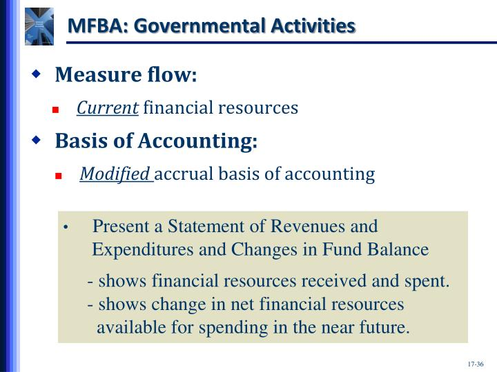 MFBA: Governmental Activities
