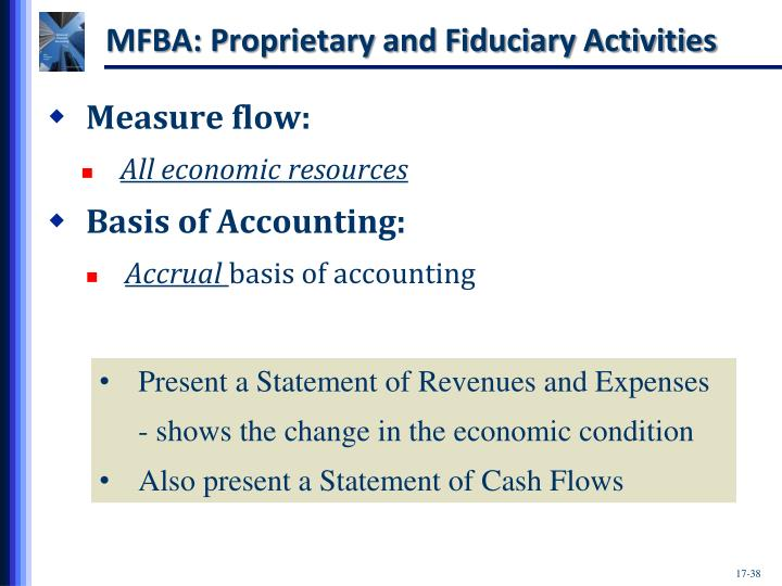 MFBA: Proprietary and Fiduciary Activities