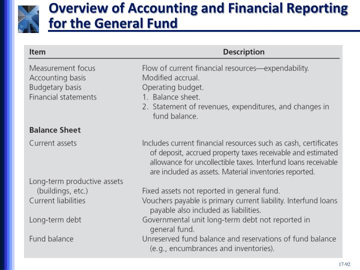 Overview of Accounting and Financial Reporting for the General Fund