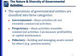the nature diversity of governmental activities